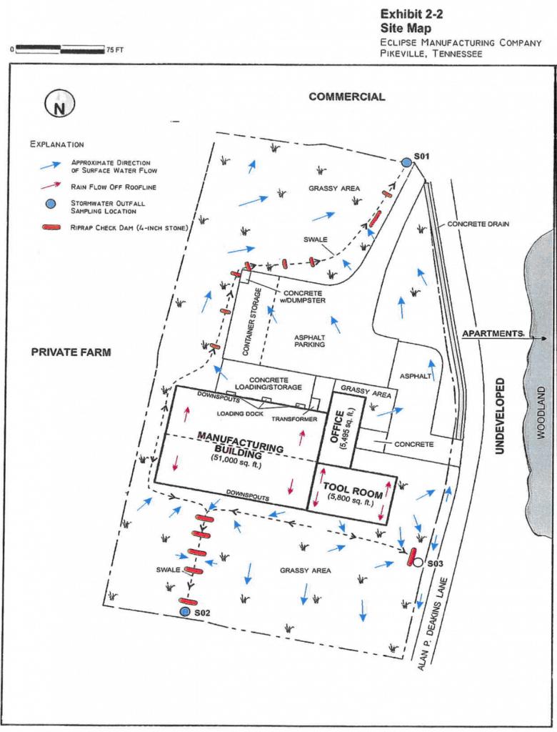 RHS Industrial Documents (3)